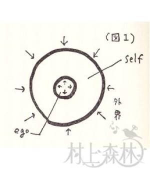 村上春树作品研究(日语论文)