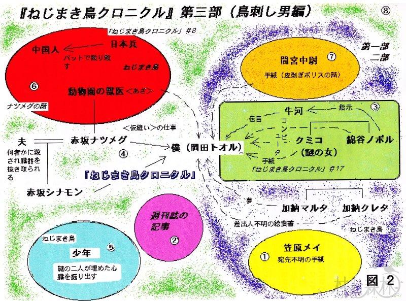 nejimakidori_0003.jpg