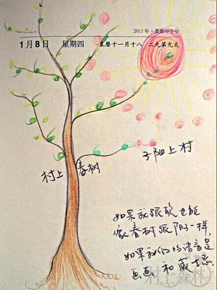写给村上春树的生日祝福